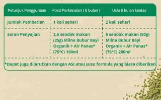Milna Bubur Bayi Organik, MPASI Terbaik SI Kecil3