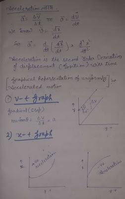 Non uniform motion, non uniform motion graph, non uniform motion defination, non uniform motion defination physics, acceleration, त्वरण, acceleration graph,