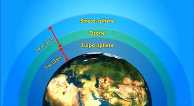 طبقة الأوزون الدرع الواقي للأرض وخط الدفاع الأول من الاشعه الضاره كالاشعه فوق البنفسجية وتحت الحمراء