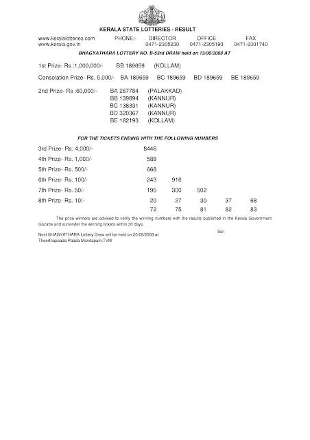 Kerala Lottery Result BHAGYATHARA (B-53) August 13, 2008.