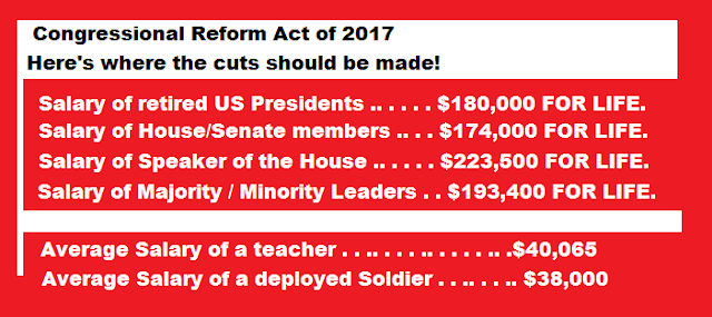 Congressional Reform Act of 2017