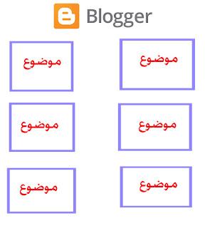 كيفية زيادة وتغيير عرض عدد المواضيع فى بلوجر
