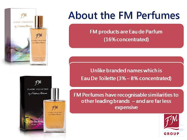 Pop Star Fragrances And Perfumes