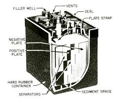"""Lead–acid battery- """"Preventive Maintenance, Charging and Equalization"""""""