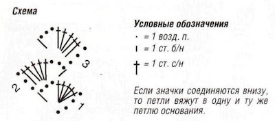 http://www.vyazemsami.ru// Жакет из волнистого узора Схема