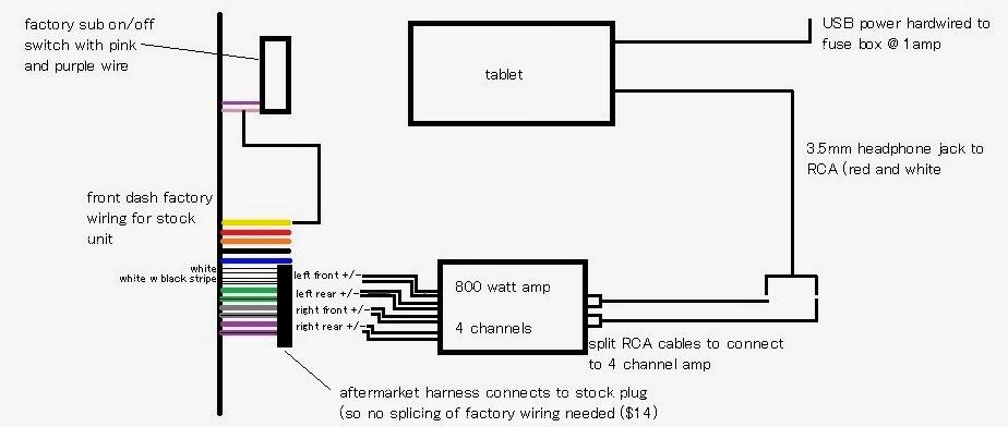 FJ Stuff: FJ Cruiser Tablet Install