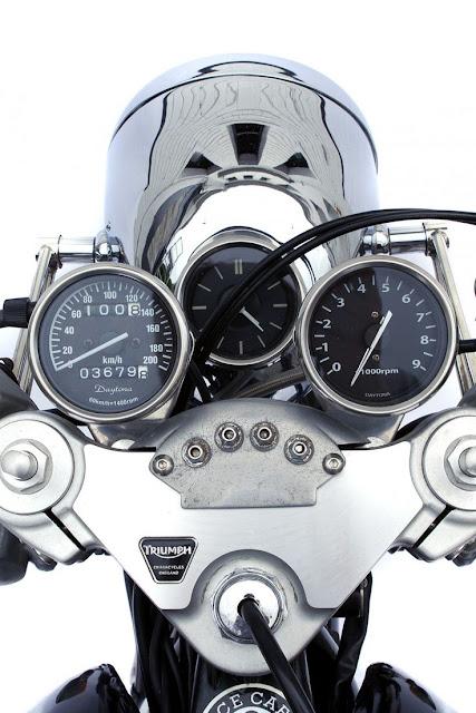 Moto Guzzi Daytona Ex-showroom price in india