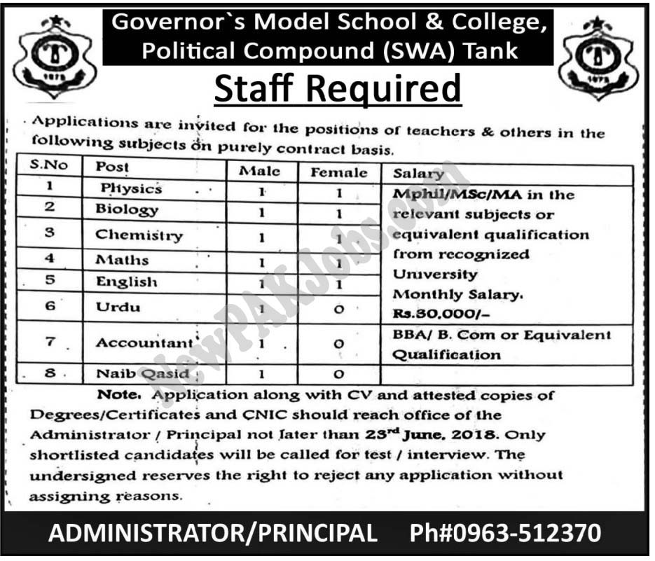 Latest Jobs in Tank KPK 2018 under Governors Model School and College Political Compound