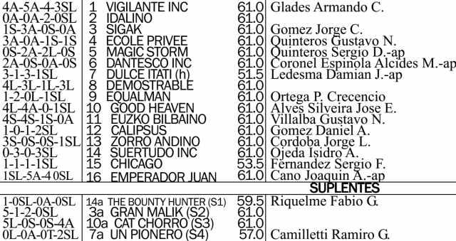 Clásico Gran Premio Jorge A. Laffue La Punta San Luis