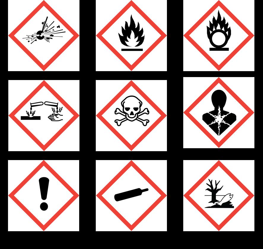 Label (Simbol) Kemasan Bahan (Material) Berbahaya / B3