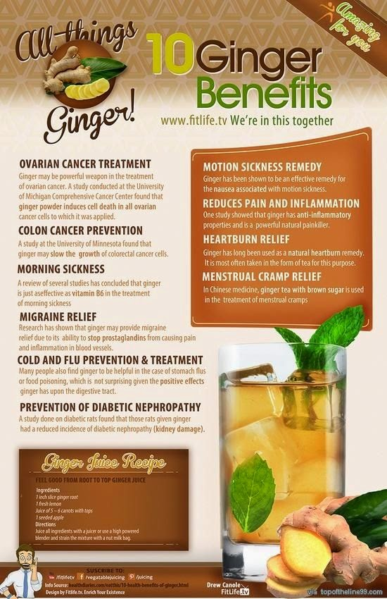 hover_share weight loss - 10 ginger benefits