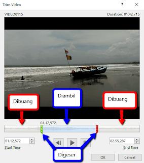 Panduan lengkap Cara Memotong Video Menggunakan PowerPoint