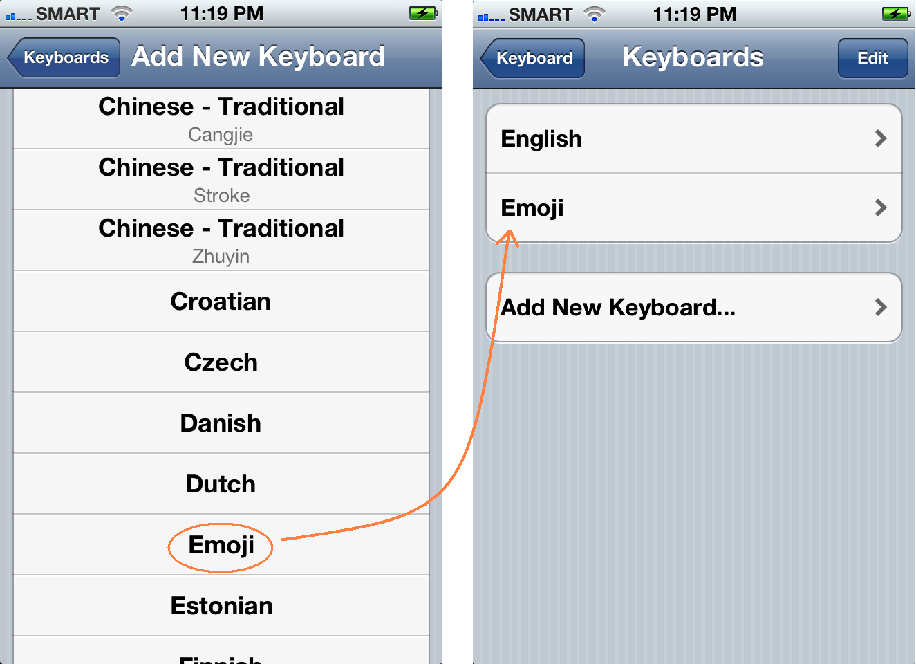 How to Enable Emoticons in iPhone 4S | iPhone Tips and Tricks