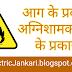 आग और अग्निशामक यंत्र के प्रकार - types of fire in hindi
