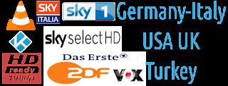 BeIN Sport Sky Germany NL uk Turk Italy