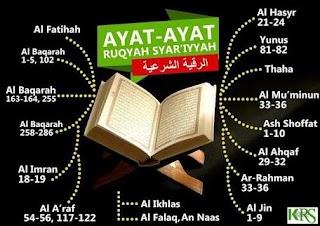 Kumpulan ayat-ayat untuk ruqyah