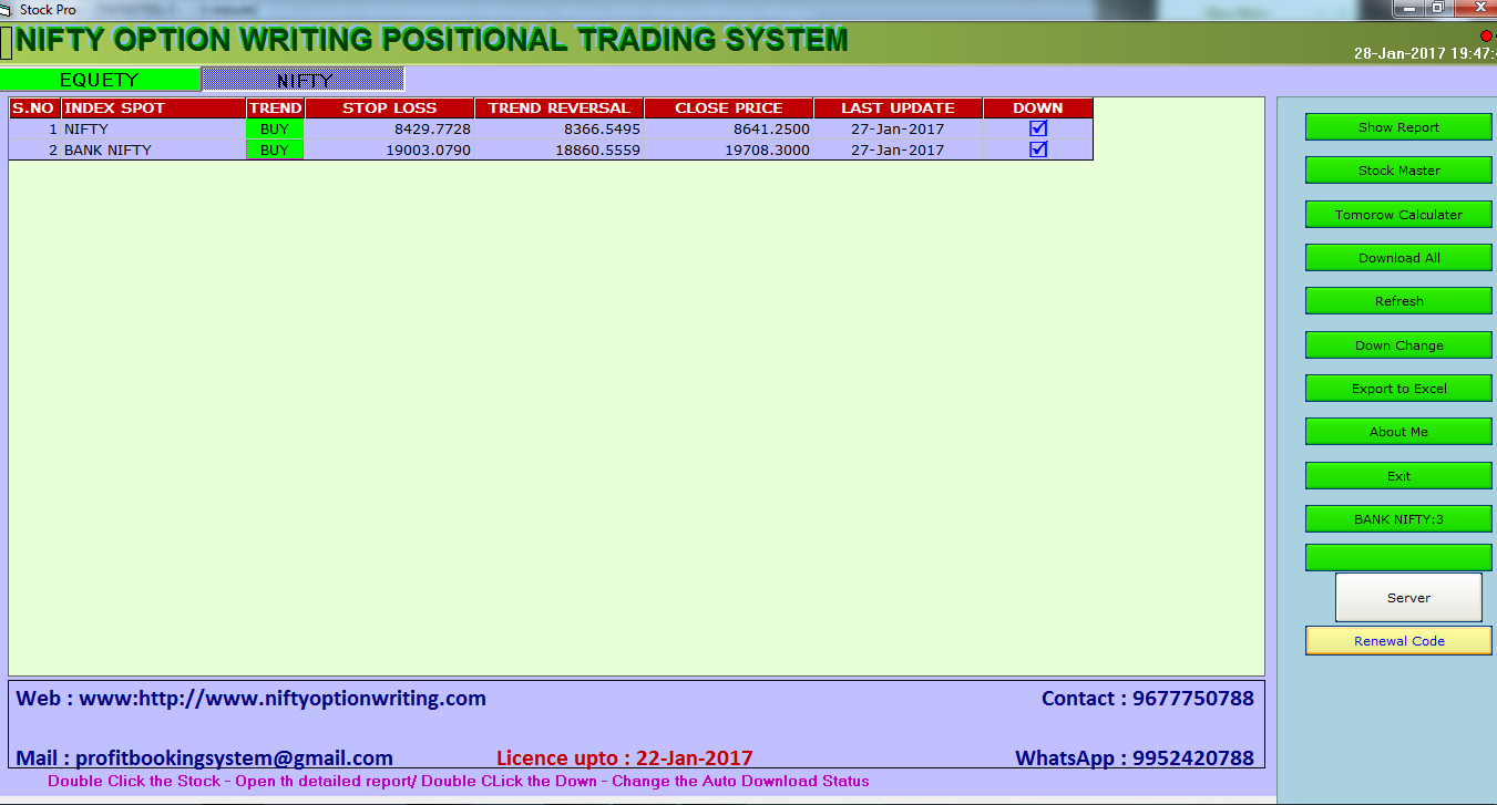 Nifty options trading calls