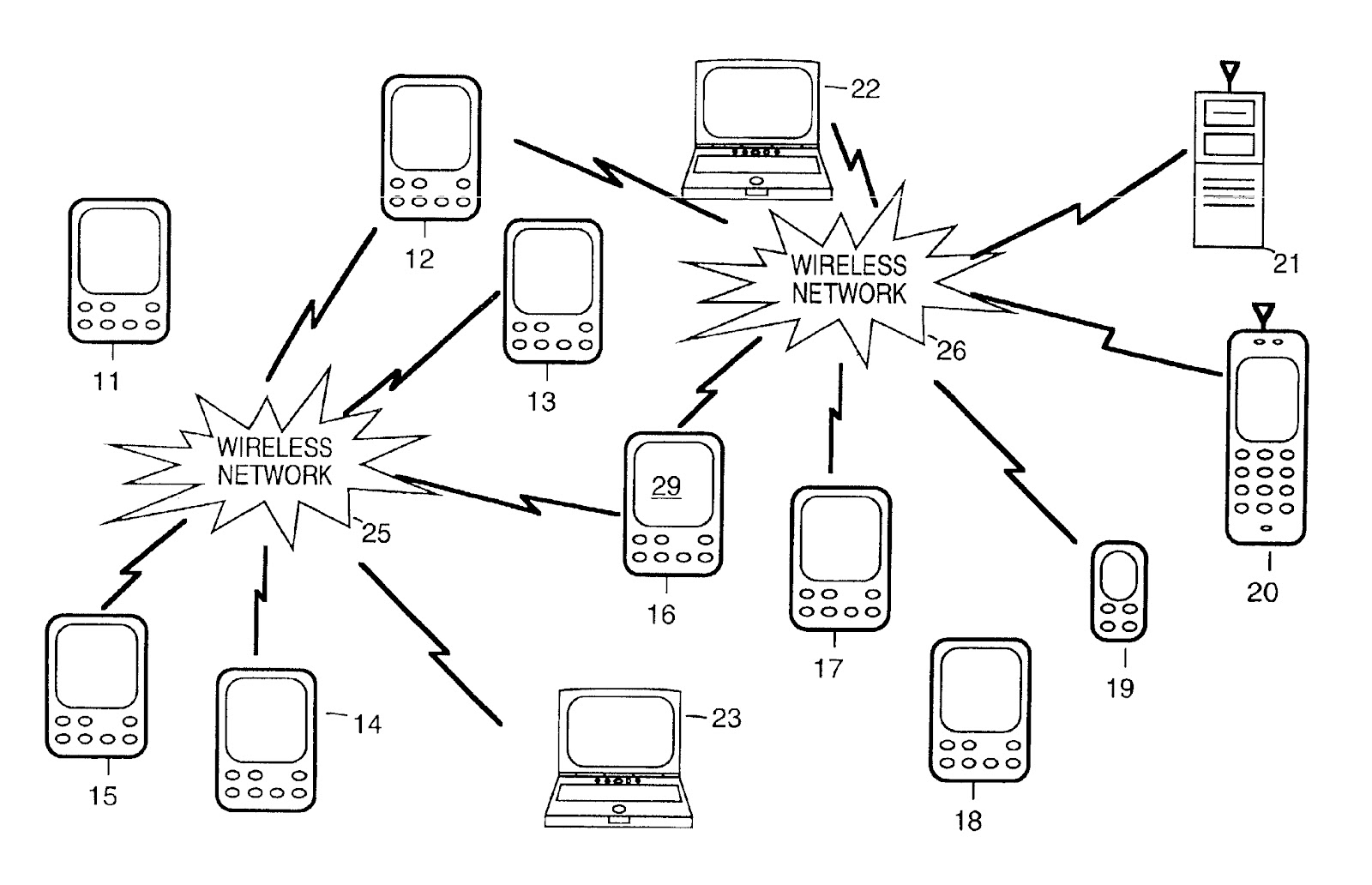 Wireless Networking: Mobile Devices Networks