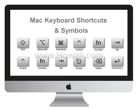 Mac shortcut symbols
