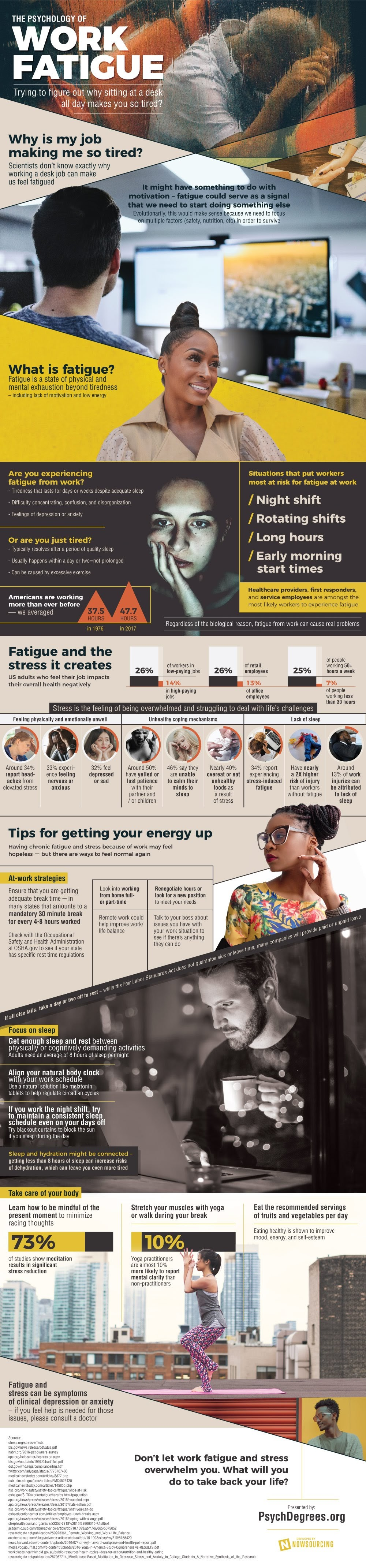 Psychology of Work Fatigue #infographic