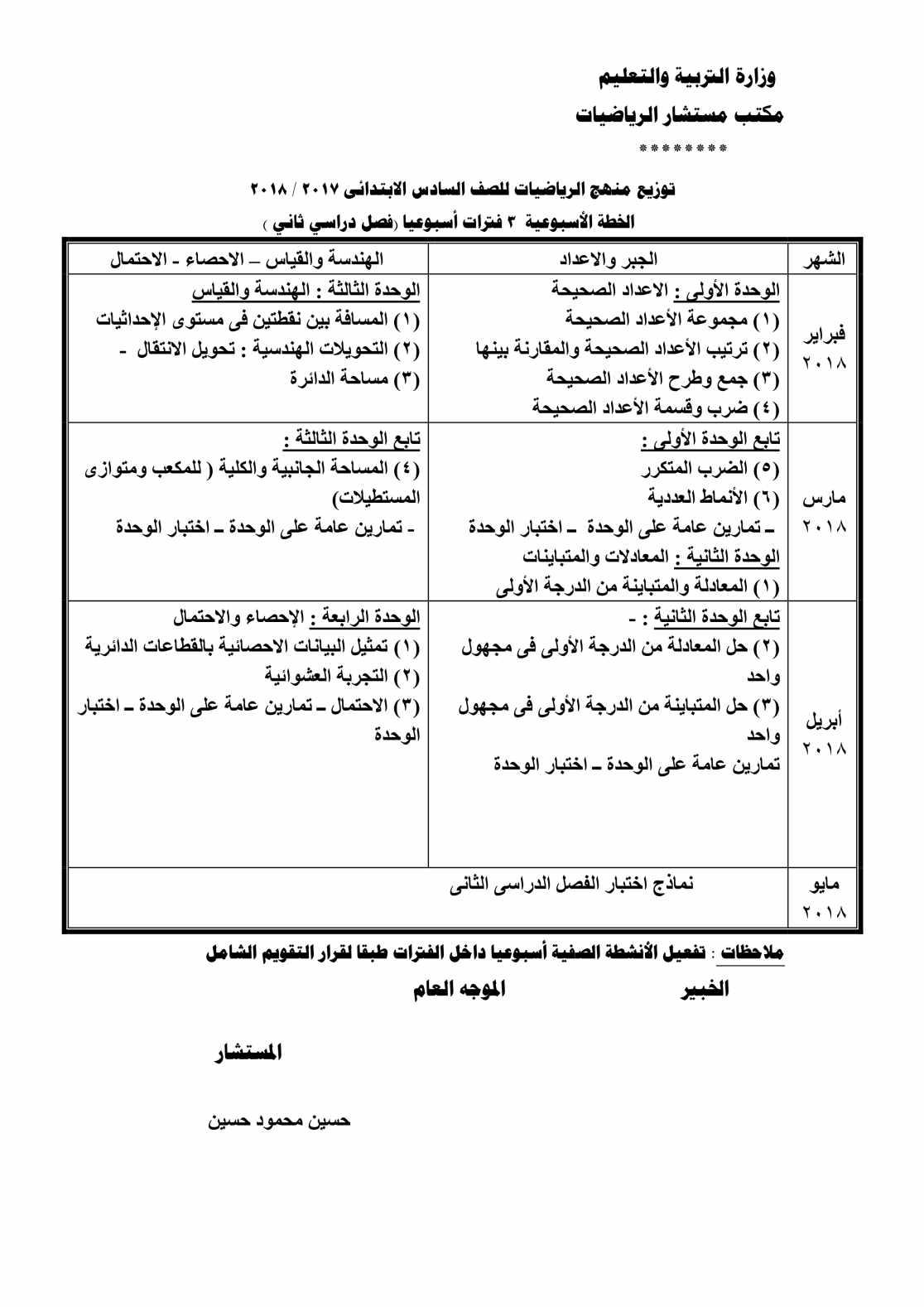 جدول توزيع مناهج الرياضيات و الخطة الزمنية لرياضيات المرحلة الابتدائية الفصل الدراسى الاول 2018