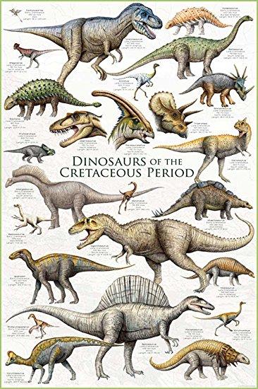 posters-dinosaurios
