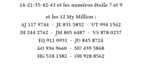 Euromillions 10 Juin 2016 - Actualité Société Résultat Euromillion - My Million (FDJ) : le tirage du vendredi 10 juin 2016