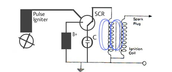 Cara Kerja Sistem Pengapian Cdi Ac  U0026 Dc Pada Motor   Rangkaian