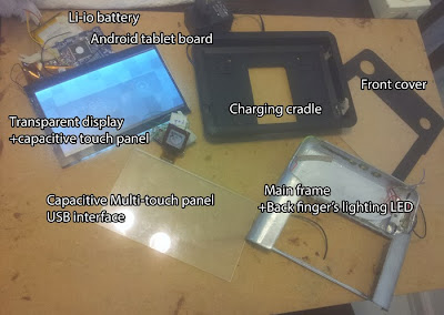 Project status of this tablet when in development: Intelligent Computing