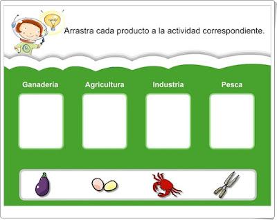 Actividades económicas y productos Ediciones Bromera 2º de Primaria