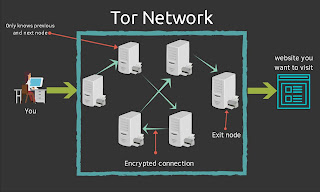 tor-network-infographic
