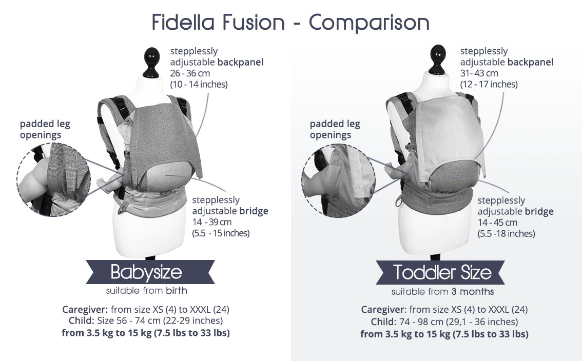 Fidella Fusion Baby Outer Space Vintage Anjung Ummu