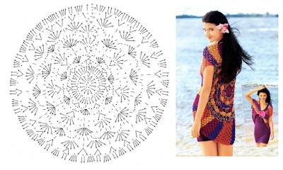 Bolero circular exotico colorido