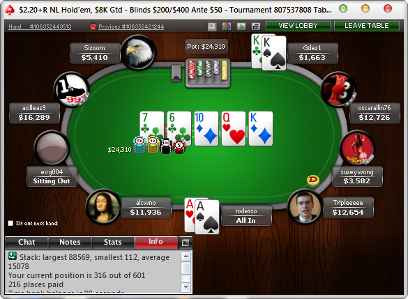 Pot limit omaha poker rooms