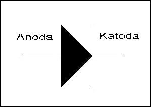 cara Belajar elektronika Dasar#3