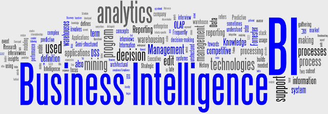 Get Successful Business Intelligence Strategy
