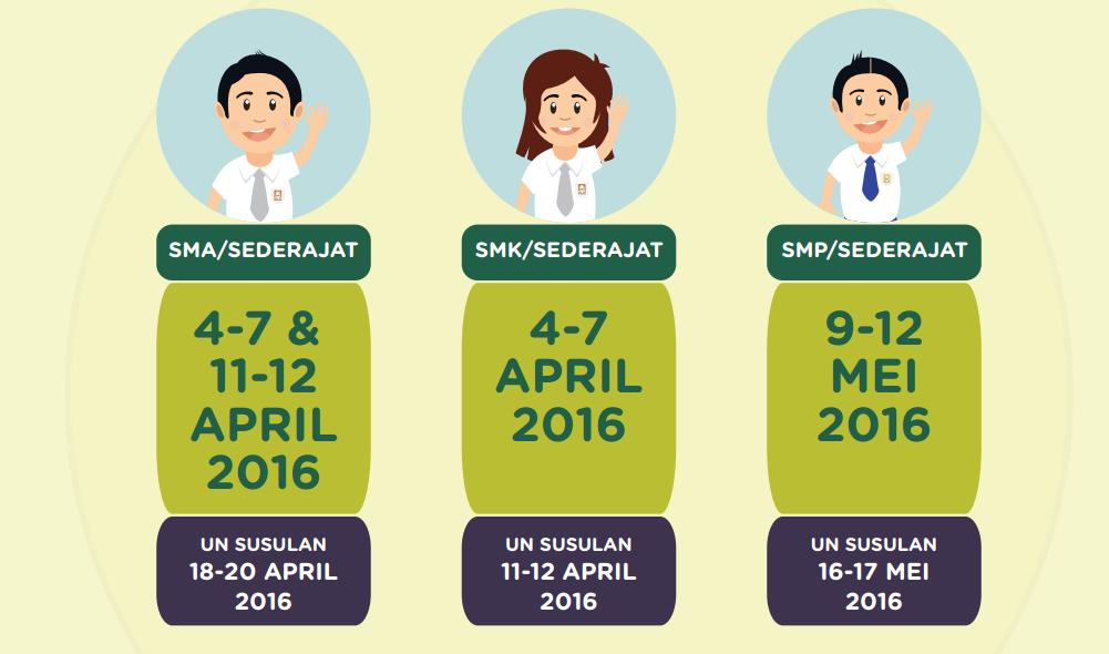 Jadwal Ujian Nasional 2016 Bahasa Education