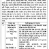Dahod District Health Society Female Health Worker Recruitment 2015