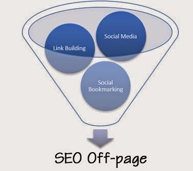 Điều quan trọng của SEO Off-Page bạn cần biết