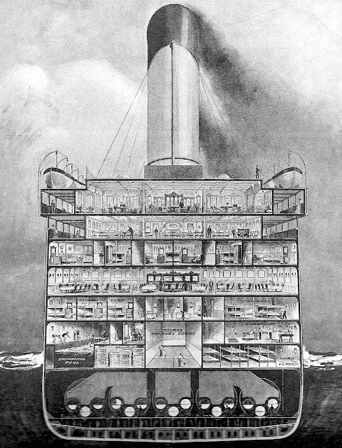 a 1909 cruise ship with bottom-deck swimming pool,  just above the engines