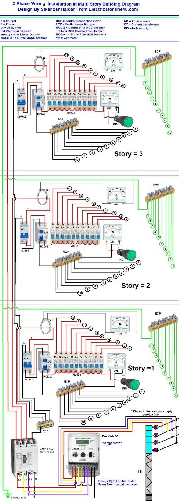 3 phase distribution board diagram for multi story house, Wiring diagram
