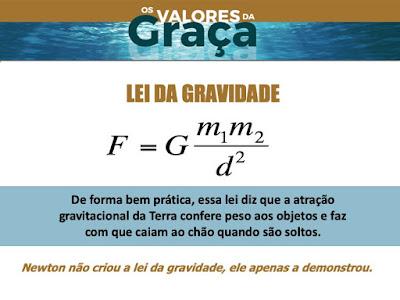 formula lei da gravidade
