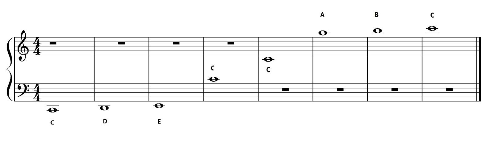 Musiconlineuk Lesson 2 1 Ledger Lines
