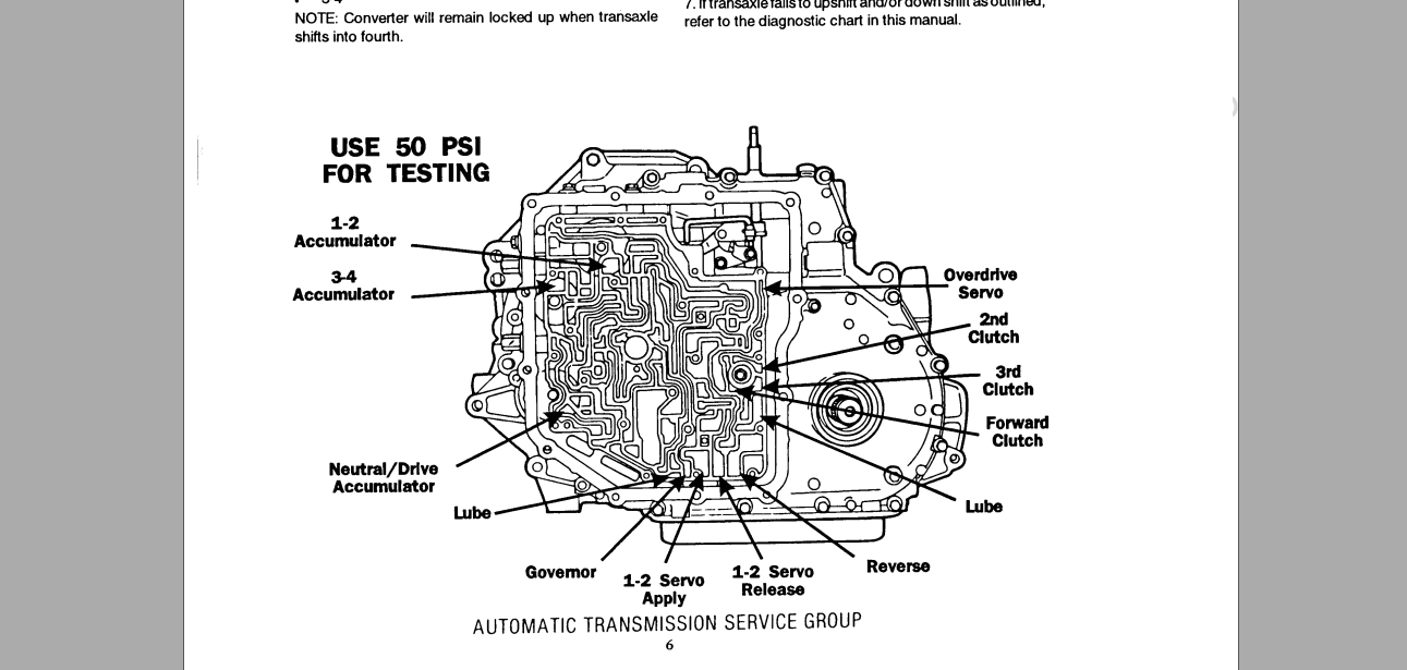 Ford AXOD Automatic Transmission Service Manual