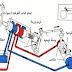 كتاب كيف تعمل الهيدروليك وأساسياتها PDF