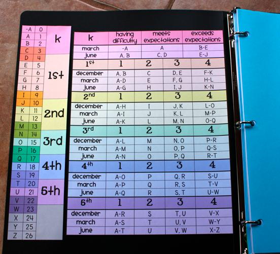 SAMPLE Idea For Grading Section Of Binder