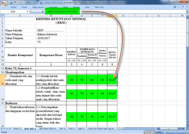 Aplikasi Kkm Kriteria Ketuntasan Minimal Sd Kelas 1 2 3 4 5 6 Format Microsoft Excel Berkas