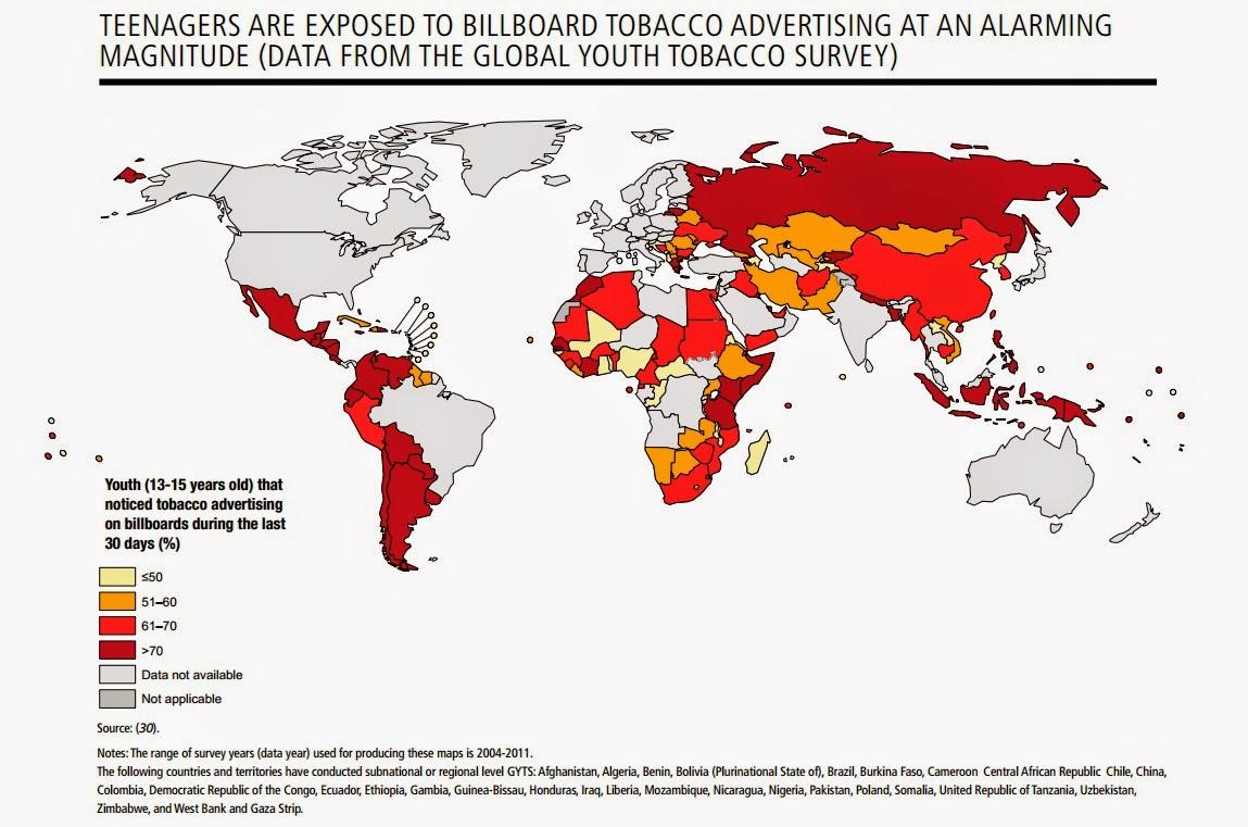 Teen tobacco survey