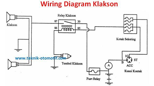 Komponen Dan Rangkaian Sistem Kelistrikan Klakson Horn Teknik