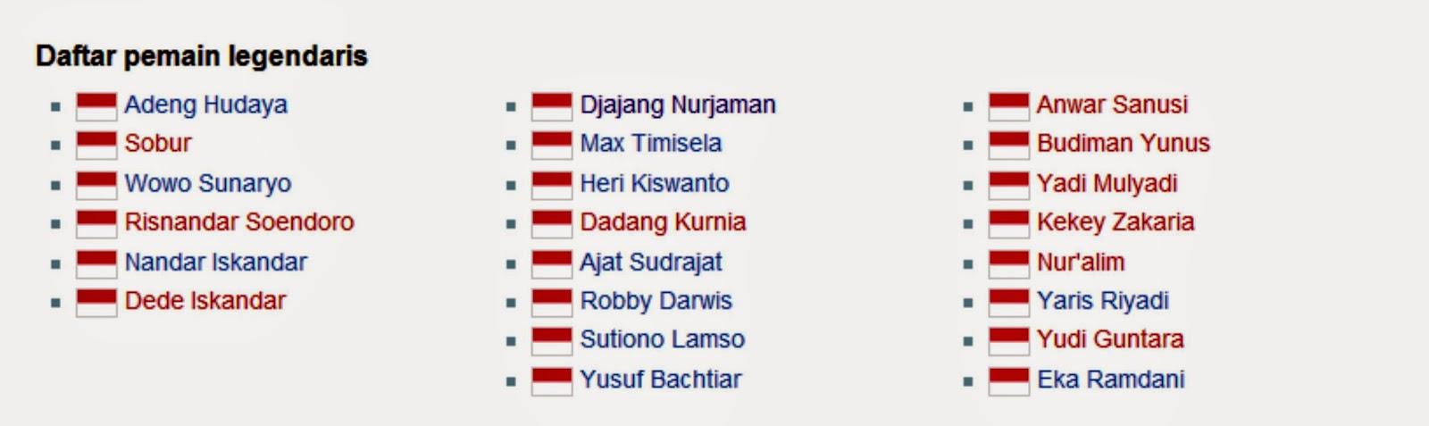 Sejarah Persib Bandung ( Terbaru ) - E-Magazine